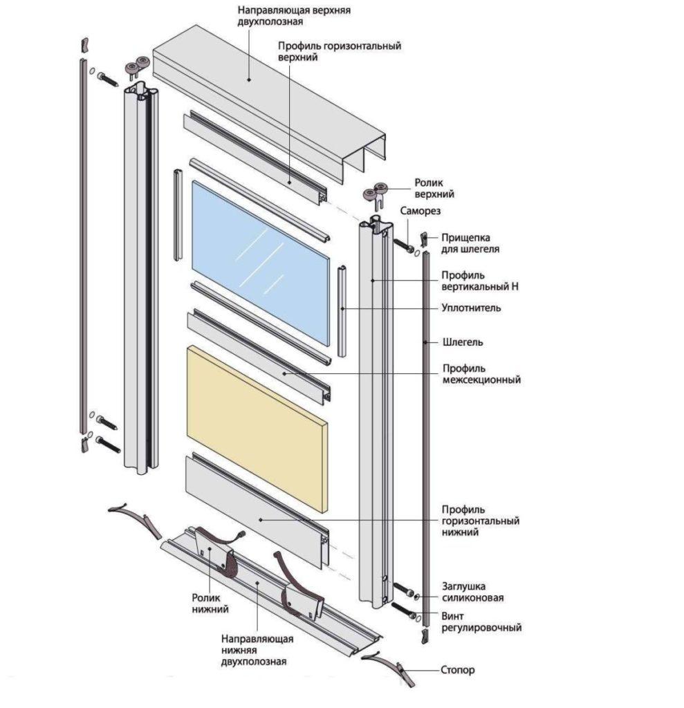 Пошаговая сборка дверей шкафа-купе - Сайт о мебели 29