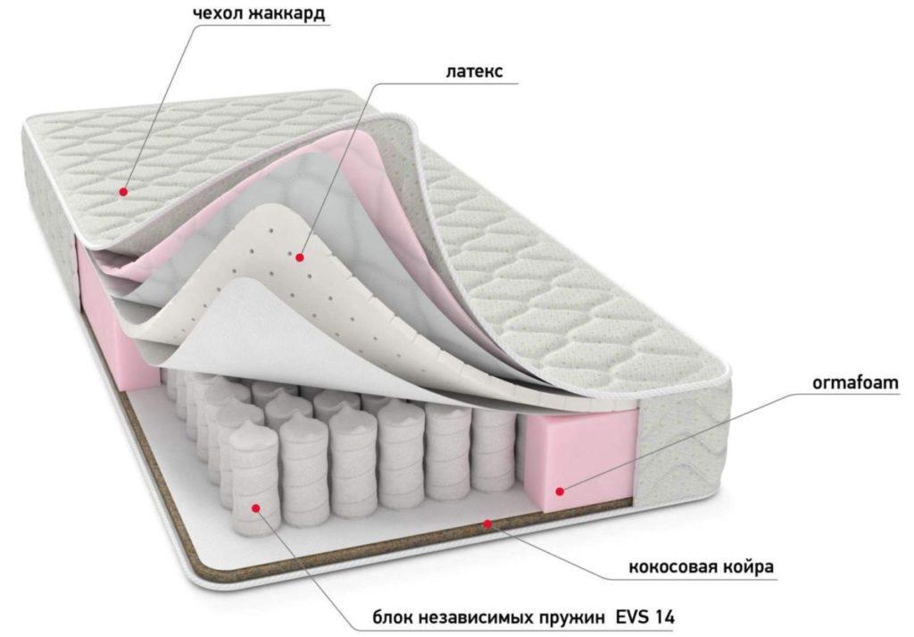 Кровать матрас для детей 59